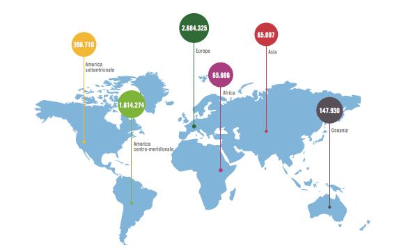 Più della metà degli italiani si è trasferita all'estero