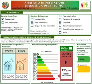 5 buone ragioni per scegliere un professionista per fare un attestato energetico Roma